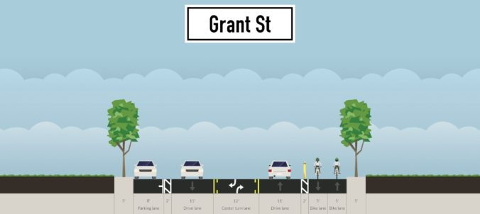 Grant Ave Road Profile Proposal